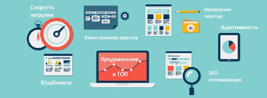 270f2eebb94 Создание сайтов с гарантией продвижения в ТОП в Краснодаре