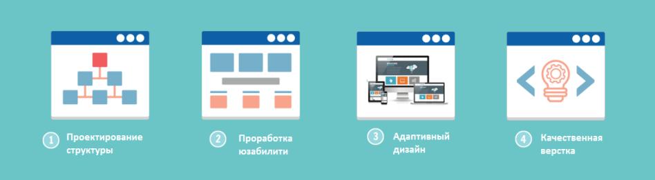 Продвижение сайтов в гугле с гарантией скачать xrumer wordpress mod